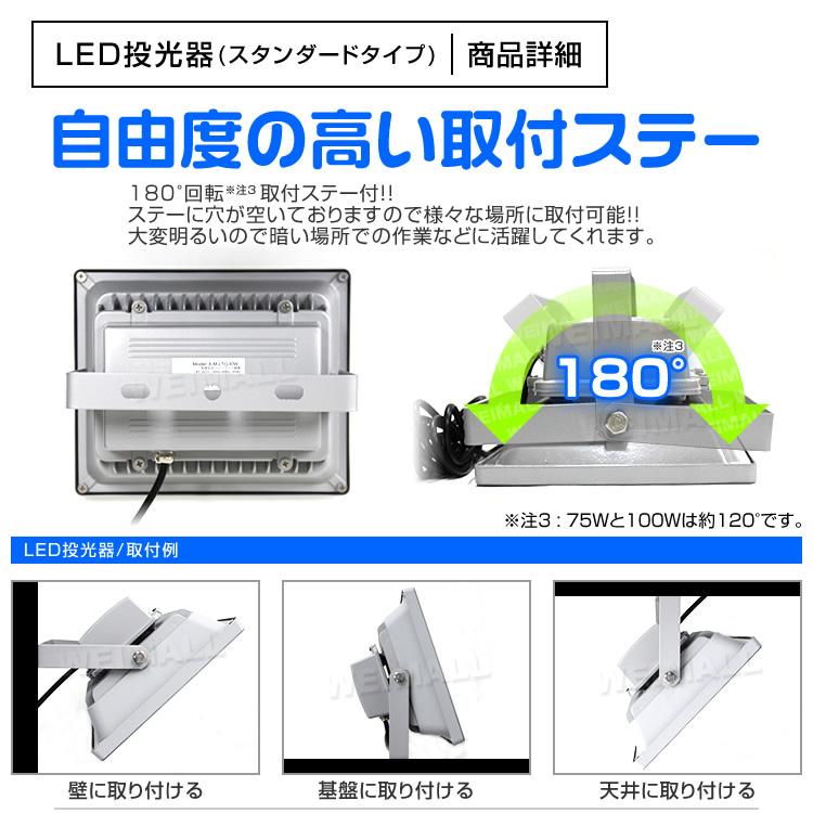 ウェイモールのLED投光器 取付ステーについて