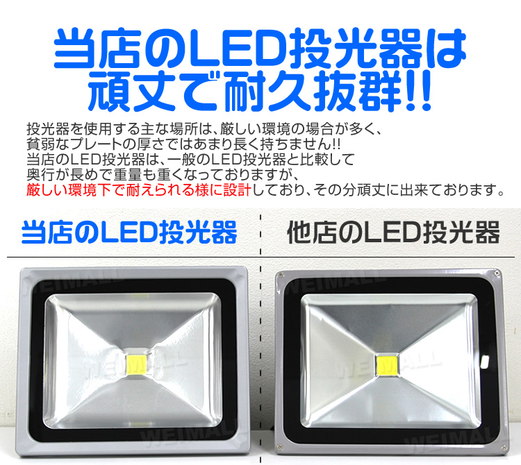 LED投光器 プレートの厚みについて