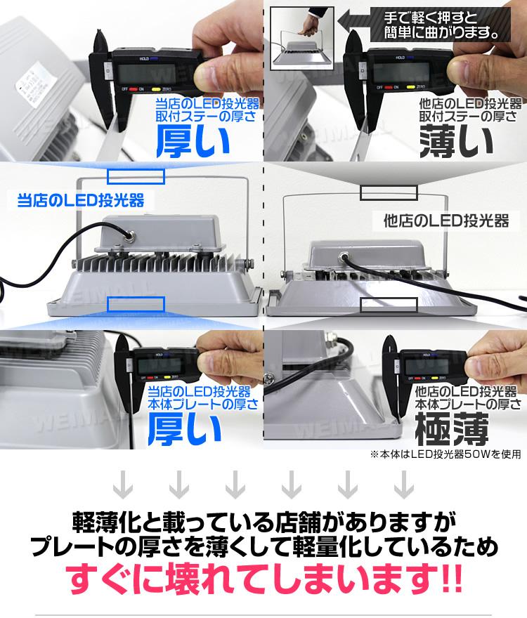 LED投光器は本体のプレートやステーの厚みにご注意を