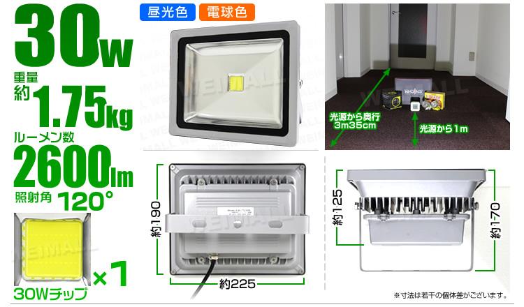 ウェイモール LED投光器30W 仕様と点灯テスト結果