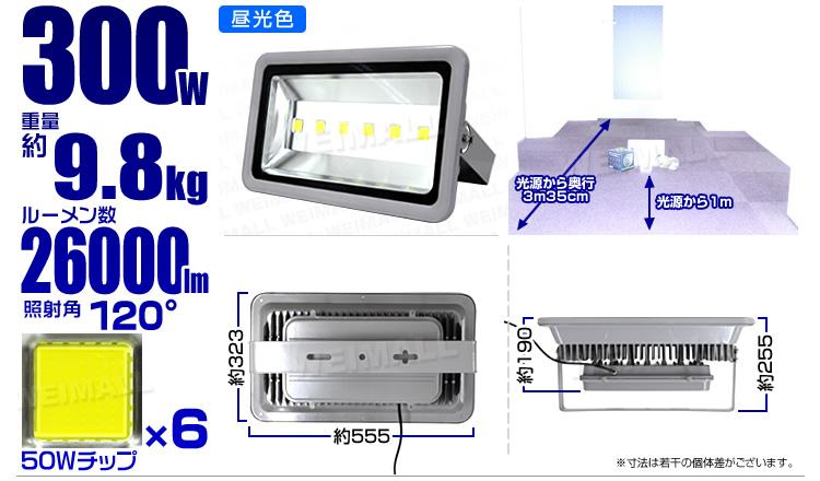 ウェイモール LED投光器300W 仕様と点灯テスト結果