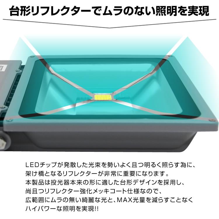ウェイモールのLED投光器 台形リフレクター