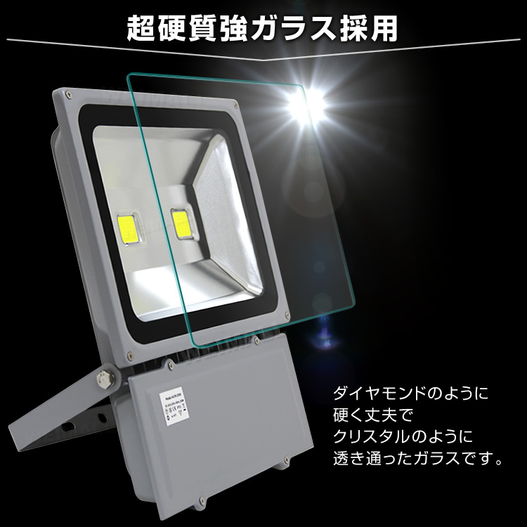 ウェイモール LED投光器 ガラスについて