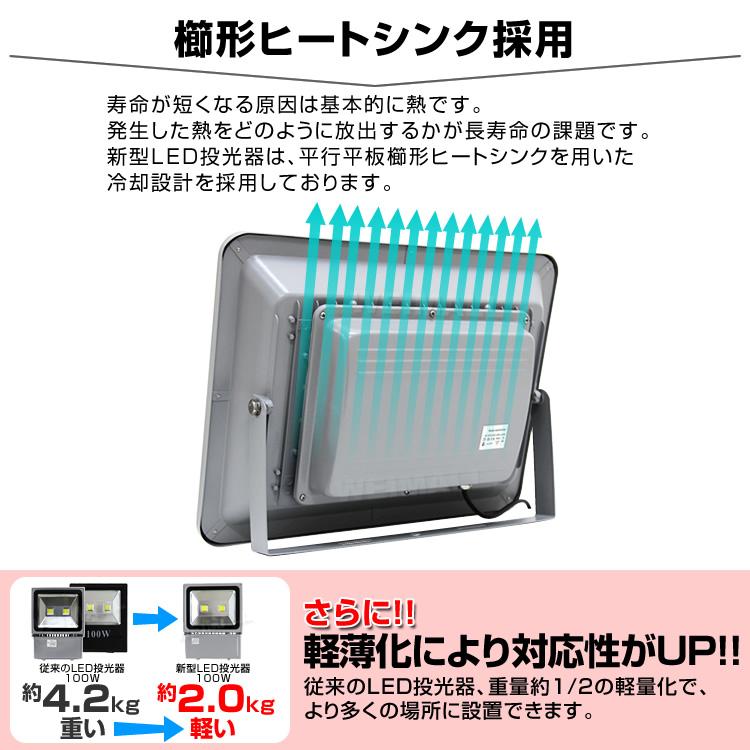 ウェイモール LED投光器 ヒートシンク