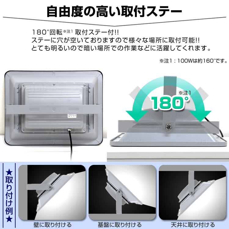 ウェイモール LED投光器 取り付けステー
