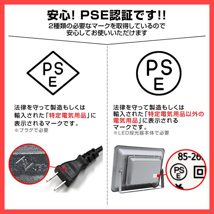 ウェイモール LED投光器 PSEマークについて