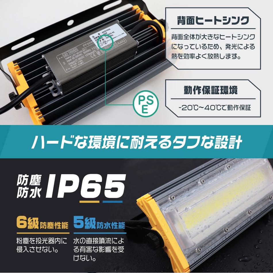 ウェイモール 新型 薄型LED投光器 タフな設計