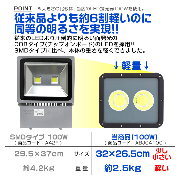 ウェイモール 新型 充電式LED投光器24W 明るいSMDチップ